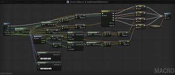 blueprint math request basic operators for rotators in blueprint ue4 answerhub