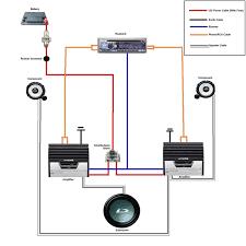 sub amp wiring diagram carlplant