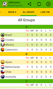 World Cup Table Jalvasco World Cup 2014 Android Apps On Google Play