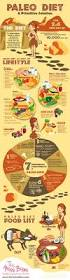 304 best healthy diet images on pinterest beverage health and
