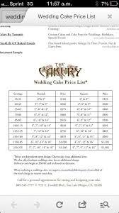 cake pop prices pricing a wedding cake food photos