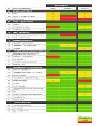 building a risk assessment matrix workiva