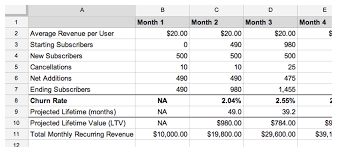 Demand Forecasting Excel Template Subscription Sales Forecast Template Free Bplans