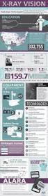 the 25 best medical radiation technologist ideas on pinterest