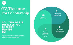 Resume For Scholarship Writing An Impressive Cv For Scholarship Resume To Apply For A