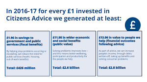 Search For Your Local Citizens Advice Citizens All Our Impact Citizens Advice