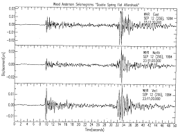 geol 100 lab 4 seismology