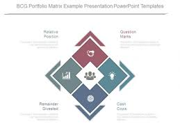 Bcg Portfolio Matrix Exle Presentation Powerpoint Templates Bcg Ppt Template