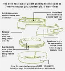 stovetop pizza oven pizzacraft pizzeria pronto stovetop pizza oven reynro corporation