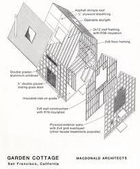 donald macdonald cottage style house plan 2 beds 1 baths 800 sq ft plan 511 2