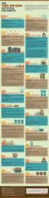 best 25 outdoor team building activities ideas on pinterest