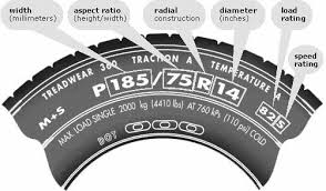 How To Read Dimensions Tire Size Chart Pembroke Pines Broward County Tire Hollywood