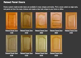 Cabinet Door Panel Donna S Cabinet Door Styles Raised Panel Doors By