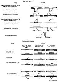 architecture floor plan symbols floorplans door and window symbols architectural drawings
