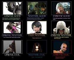 Alignment Chart Meme - character alignment chart 10 by fantasylover100 on deviantart