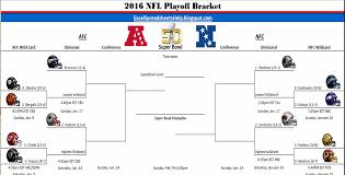 excel spreadsheets help printable 2016 nfl playoff bracket