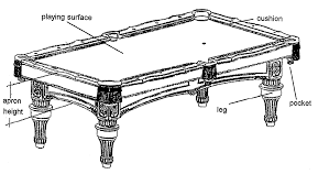 Height Of End Table by Patent Us20100173718 Convertible Dining Billiard Table