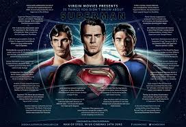 easter facts trivia man of steel u0027 roundup easter eggs fan art red carpet