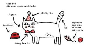 how to draw a cat extract from pinterest perfect by walter