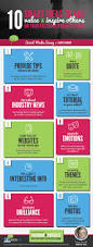 25 unique one page business plan ideas on pinterest template
