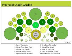 best 25 garden layouts ideas on pinterest vegetable garden