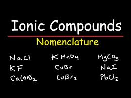 naming ionic compounds worksheet quiz u0026 practice example problems