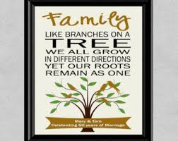 50th anniversary gift for parents golden wedding anniversary gift ideas for grandparents tbrb info
