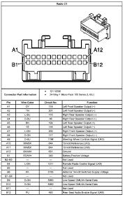 wiring diagram 2005 silverado stereo wiring diagram cadillac