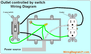 wiring a light switch and outlet together diagram receptacle wiring diagram power switch box wiring diagrams