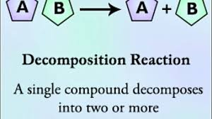 decomposition reaction definition and examples youtube