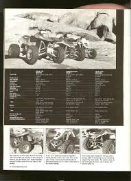 Atv Sports Fisrt Look At The Lt250r And Lt500r Looking Back