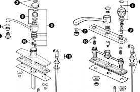 remove moen kitchen faucet faucet steel removing moen kitchen faucet deck mount single handle