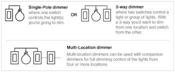 how to buy the right dimmer switch for your arizona home george