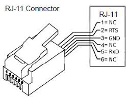 rj45 cat5e wiring diagram wiring diagram and schematic design