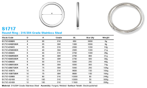 round steel rings images S1717_round_ring_dimensions png png
