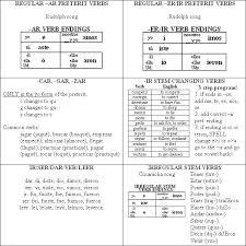 spanish reflexive verb worksheet worksheets