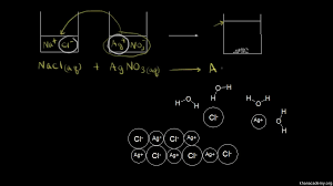 solubility and the ph of the solution video khan academy