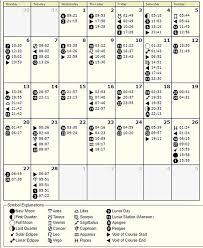 Tarot Ljubavni Horoskop Spicum Astro Community 063 222 539 Horoskop Horoskop