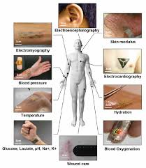 lab on skin nanotechnology electronics for wearable health monitoring