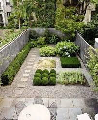 Ideas For Backyard Gardens Terrace And Garden Small Backyard Gardening Ideas 20 Small
