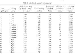 etg test time table table 2 from sensitivity of commercial ethyl glucuronide etg