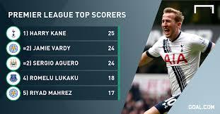 la liga table 2016 17 top scorer golden boot harry kane crowned premier league top scorer goal com