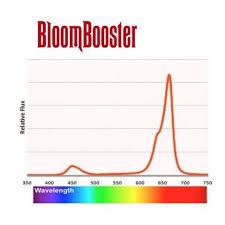 california led grow lights buy california lightworks solarstorm 440 led grow light online all