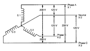 transformer wiring diagrams three phase u0026 277v single phase