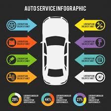 autos designen car service vectors photos and psd files free