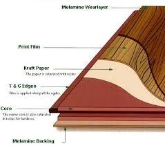 wood floor water damage laminate drying engineered