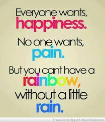 10 best inspirational quotes for on 825611