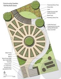 Flower Bed Plan - 32 best community gardens images on pinterest raised gardens