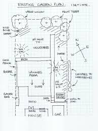 finest new home design with garden planning wonderful simple plan