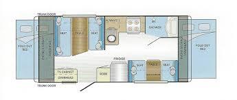 100 caravan floor plan layouts best 20 floor plans ideas on